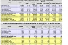 Budynki-niemieszkalne-DŚ-WLKP-2005-2017-e1529094934207